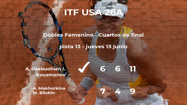 Sorpresa en los cuartos de final: Makhorkina y Bilokin son eliminadas del torneo de Wesley Chapel