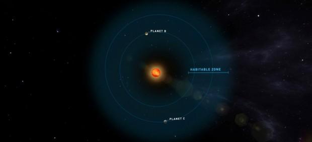 Concepción de los planetas en torno a la estrella Teegarden