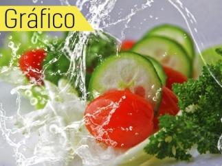 Detalle de una ensalada fresca