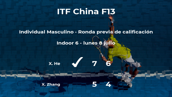 El tenista Xiaoyu He venció a Xiaoyang Zhang en la ronda previa de calificación del torneo de Qujing