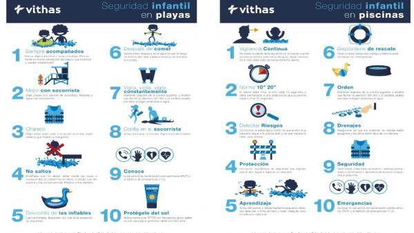 7c6040b97 Vithas elabora sendos decálogos de recomendaciones para evitar el  ahogamiento de niños en playas y piscinas