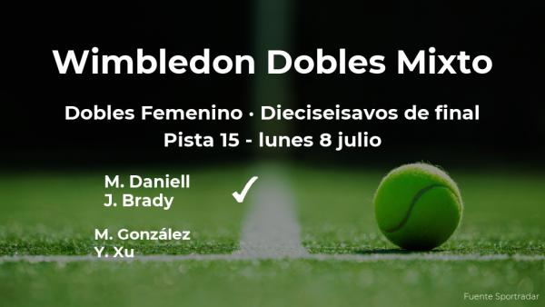 González y Xu se quedan fuera de los octavos de final de Wimbledon