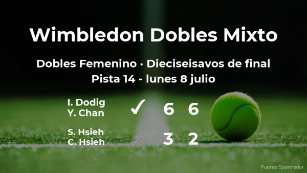 Los tenistas Hsieh y Hsieh quedan eliminados en los dieciseisavos de final de Wimbledon