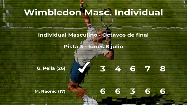 El tenista Guido Pella rompe los pronósticos al ganar a Milos Raonic en los octavos de final de Wimbledon