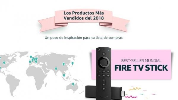 Productos más vendidos de Amazon Prime Day