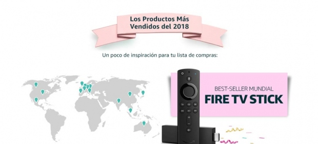 Productos más vendidos de Amazon Prime Day
