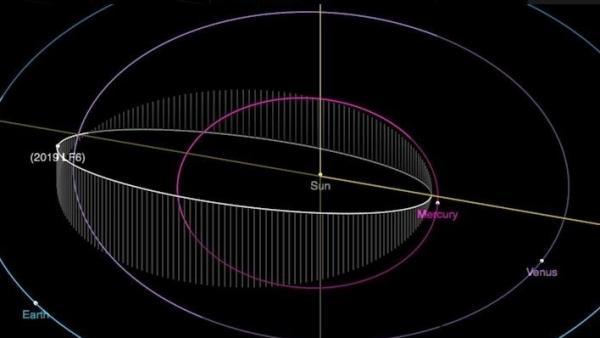 Nuevo asteroide