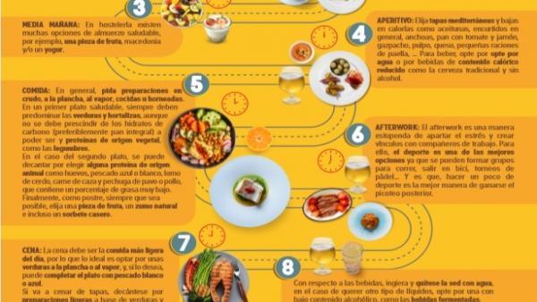 Consejos de la Sociedad Española de Dietética y Ciencia de la Alimentación