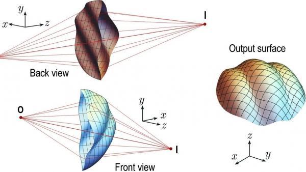 Solucionan un problema óptico de hace 2.000 años