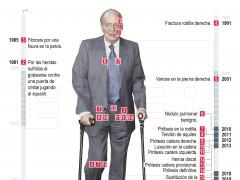 Las 17 operaciones del rey Juan Carlos