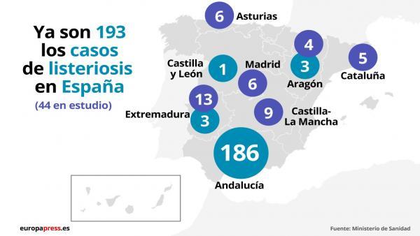 Datos de los afectados por el brote de listeriosis a 23 de agosto de 2019, según datos de Sanidad