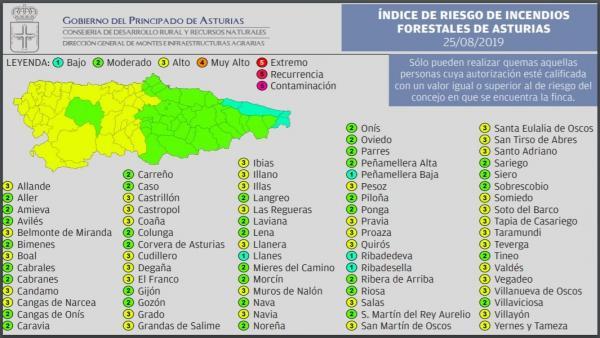 Mapa de riesgos forestales del Indurot.