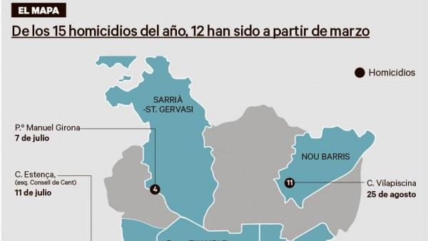Crisis de seguridad en Barcelona