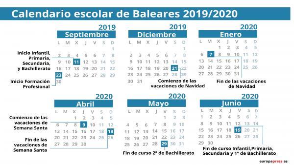 Calendario Escolar Europa 2019.El Curso Escolar 2019 2020 En Baleares Comienza Este