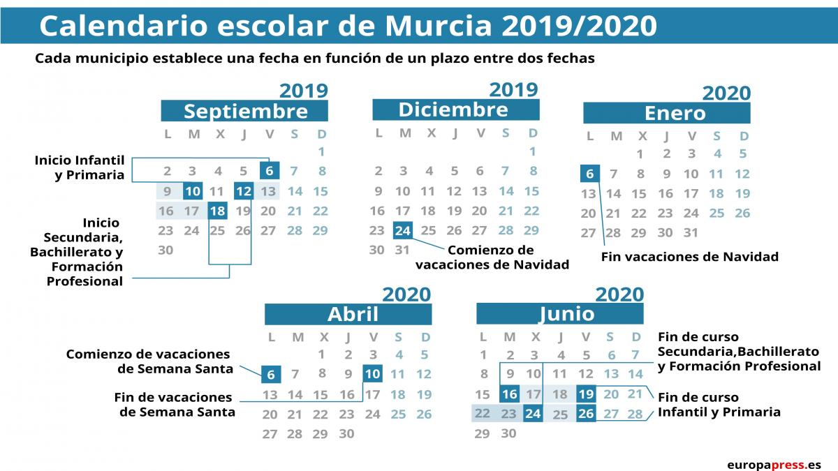 Calendario Escolar 18 19 Asturias.Arranca Este Lunes El Curso Escolar 2019 2020 En 27