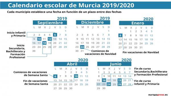 Calendario Escolar Europa 2019.Arranca Este Lunes El Curso Escolar 2019 2020 En 27