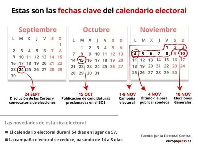 Resultado de imagen de Disolución y convocatoria de elecciones