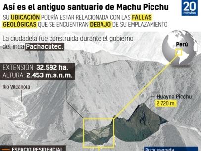 Así es el antiguo santuario de Machu Pichhu