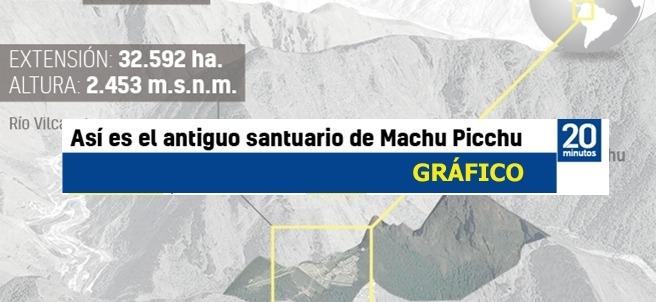 Los secretos del Macchu Pichu