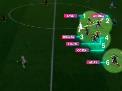 El repliegue defensivo del Atlético da la vuelta al mundo