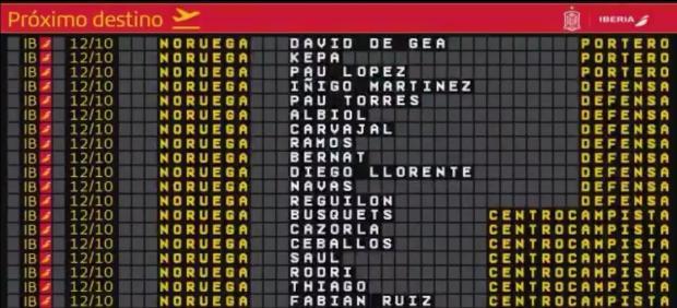 La convocatoria de la selección española