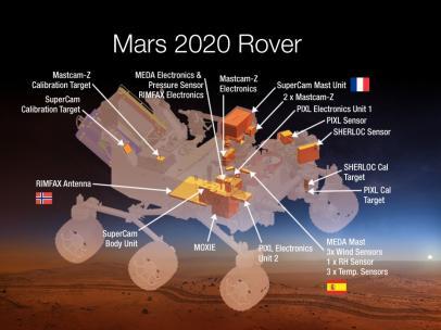 El vehículo monitorizado que recorrerá Marte contará con el sello de la tecnología española.